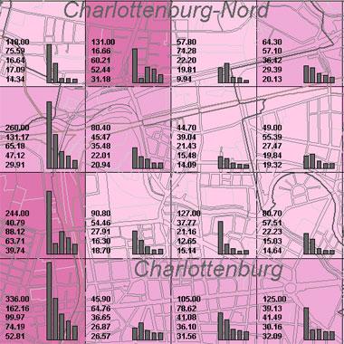 Vorschaugrafik zu Datensatz 'Entwicklung Luftqualität NOx-Emissionen Industrie 2004 (Umweltatlas)'