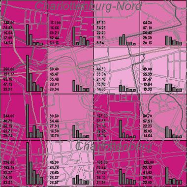 Vorschaugrafik zu Datensatz 'Entwicklung Luftqualität NOx-Emissionen Kfz-Verkehr GN 1989 (Umweltatlas)'