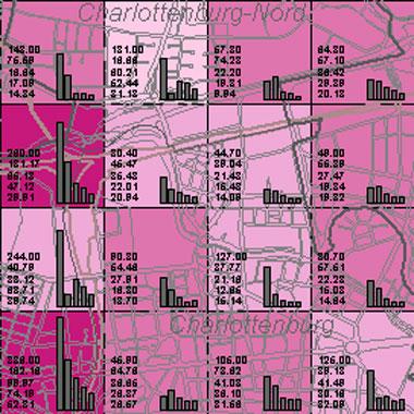 Vorschaugrafik zu Datensatz 'Entwicklung Luftqualität NOx-Emissionen Kfz-Verkehr GN 1994 (Umweltatlas)'