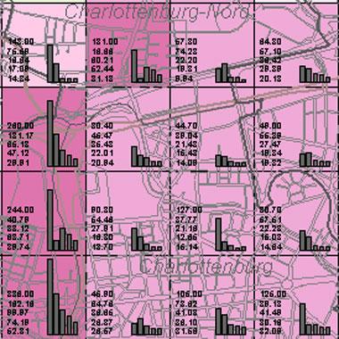 Vorschaugrafik zu Datensatz 'Entwicklung Luftqualität NOx-Emissionen Kfz-Verkehr GN 2002 (Umweltatlas)'