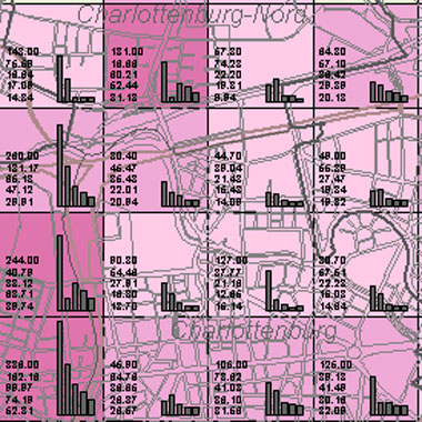Vorschaugrafik zu Datensatz 'Entwicklung Luftqualität NOx-Emissionen Kfz-Verkehr GN 2005 (Umweltatlas)'