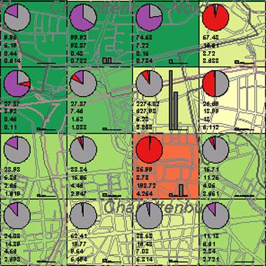 Vorschaugrafik zu Datensatz 'Entwicklung Luftqualität SO2-Emissionen Hausbrand 2002 (Umweltatlas)'
