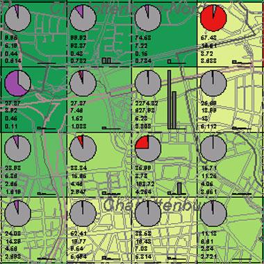 Vorschaugrafik zu Datensatz 'Entwicklung Luftqualität SO2-Emissionen Hausbrand 2005 (Umweltatlas)'