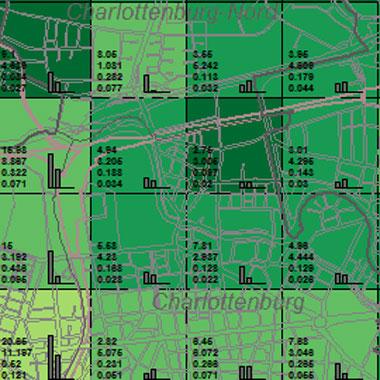 Vorschaugrafik zu Datensatz 'Entwicklung Luftqualität SO2-Emissionen Kfz-Verkehr 2002 (Umweltatlas)'